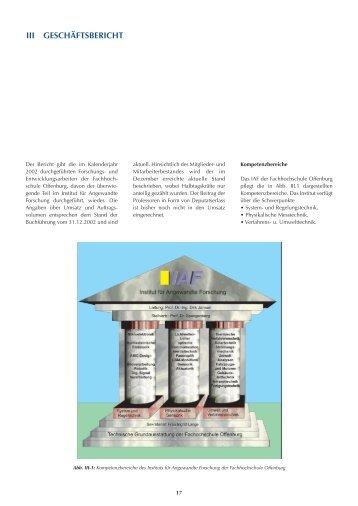 Geschäftsbericht - an der Hochschule Offenburg