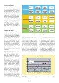 Geschäftsbericht - an der Hochschule Offenburg - Page 2