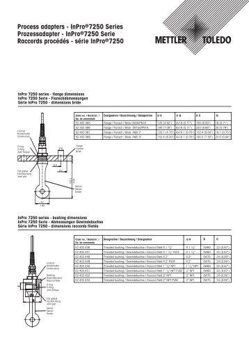 Mettler Toledo Wiring Diagram