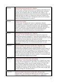 NewsInternational Juli 2013 - Deutsch-Thailändische Handelskammer - Page 3