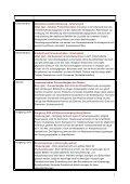 NewsInternational Juli 2013 - Deutsch-Thailändische Handelskammer - Page 6