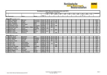 2013-07-12 Norddeutsche ADAC Motorrad Geländemeisterschaft ...