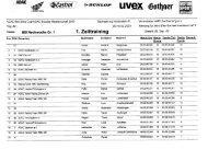 Ergebnisliste Nachwuchs KTM - ADAC Motorsport