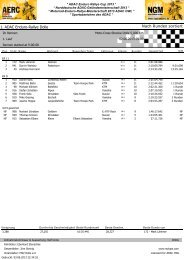 Ergebnisse Dolle - ADAC Motorsport