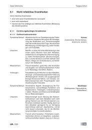 Ernährungsbedingte Krankheiten - agrigate.ch