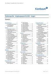 Positionsprofile – Vergütungsreport für 2012 – Ungarn