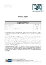 Steuern in Ungarn 2013 - Deutsch-Ungarische Industrie- und ...