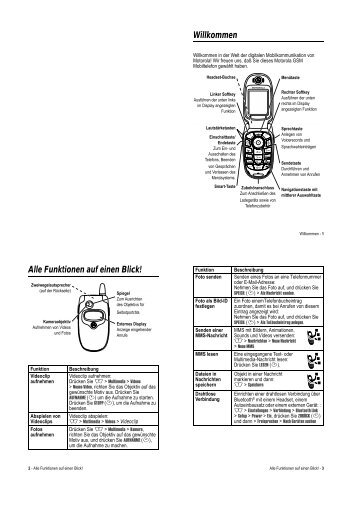 Beschreibung der MDE-Gerät Funktionen - Faktura-software.net