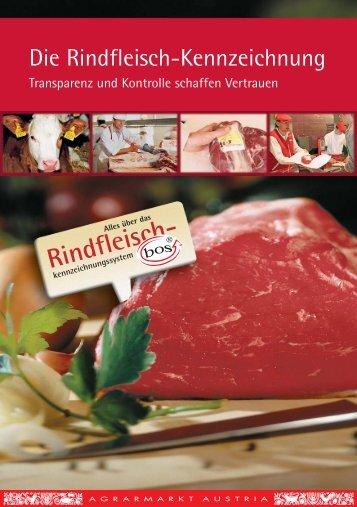 Rindfleisch- - AMA-Marketing