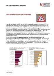Gesund Arbeiten im Gastgewerbe - Arbeitsinspektion