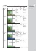 2 - Ardex - Seite 5