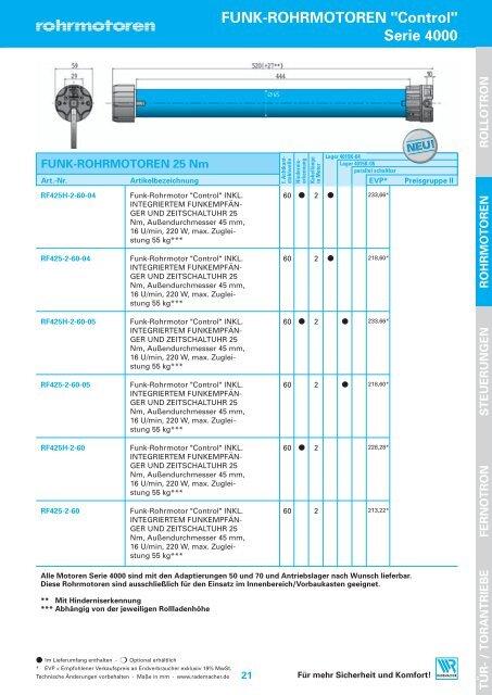 RADEMACHER Produktübersicht - Betting und Buss Gbr
