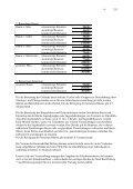 Benutzungs - Bad Driburg - Page 4