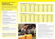 Ansparen mit Jugend Bausparen - Raiffeisen Bausparkasse