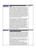 Übersicht der geförderten Projekte 2013 (pdf, 44.3 KB) - Seite 2