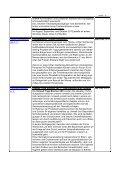 Übersicht der geförderten Projekte 2013 (pdf, 44.3 KB) - Seite 3