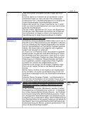 Übersicht der geförderten Projekte 2013 (pdf, 44.3 KB) - Seite 4