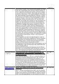 Übersicht der geförderten Projekte 2013 (pdf, 44.3 KB) - Seite 6