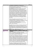 Übersicht der geförderten Projekte 2013 (pdf, 44.3 KB) - Seite 7