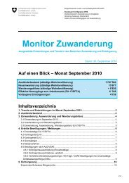 Monitor Zuwanderung - Bundesamt für Migration
