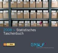 Statistisches_Taschenbuch_2008 - Bundesministerium für ...