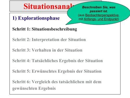 DO! Situationsanalyse •