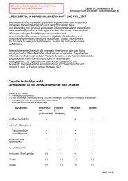 Tabellarische Übersicht Arzneimittel in der Schwangerschaft und ...