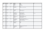 Wettbewerbsprogramme der Teilnehmer 2012 - Carl-Schroeder ...