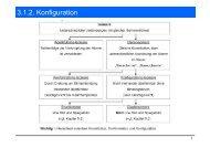 3.1.2. Konfiguration