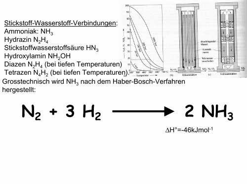 Stickstoff Wasserstoff Ve