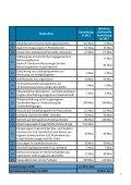 Sanierungskonzept - CDU Landtagsfraktion NRW - Page 5