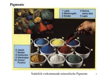 Block 8: Pigmente - Chemie und ihre Didaktik, Universität Wuppertal
