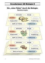 Grundwissen G8 Biologie 8
