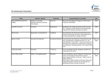 Die teilnehmenden Unternehmen - Cluster Druck und Printmedien