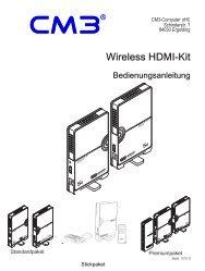 Wireless HDMI-Kit - CM3-Computer