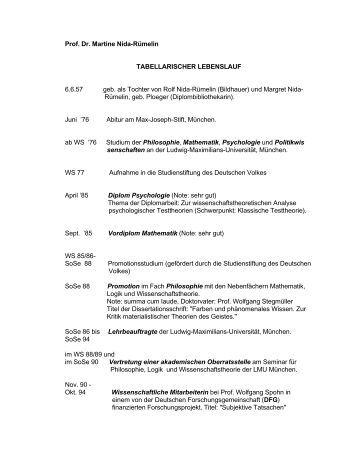 Gemütlich Bester Akademischer Lebenslauf Fotos - Entry Level Resume ...