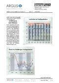 Ungemütlicher Zinsanstieg - Comparis.ch - Seite 2