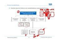 Überblick über die Verfahren der innerbetrieblichen ...