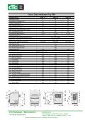 Festbrennstoffkessel Typ FBK - CTC Heizkessel - Page 2