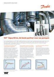 VLT® Aqua Drive, de beste partner voor uw pompen - Danfoss
