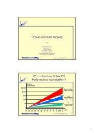 Oracle und Data Striping Wozu überhaupt über I/O Performance ...