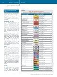 Empfehlung Farbcodierung 01.06.2010 - DGAI - Page 2