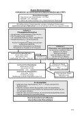 IV. Leitlinien - DIVI - Page 5