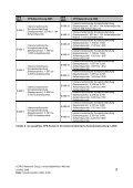pdf download - Die DIVI - Page 3