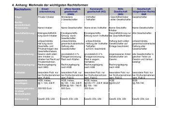 ebook Рынок ценных бумаг и производных финансовых
