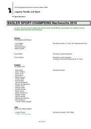 Liste der geehrten Nachwuchs-Sportlerinnen und -Sportler