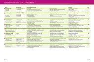 Inhaltsverzeichnis A1 – Kursbuchteil