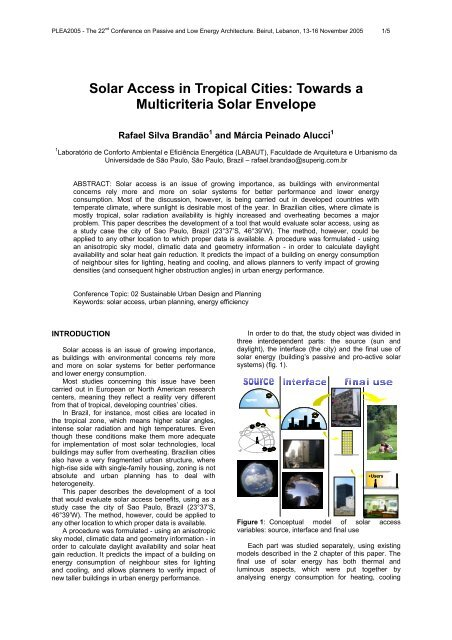 Solar Access in Tropical Cities