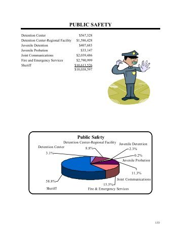 PUBLIC SAFETY - Fauquier County