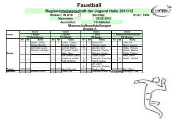 download - Faustball Regionalgruppe West